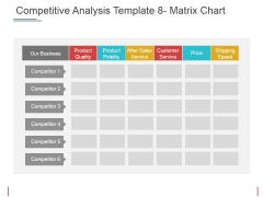 Competitive Analysis Matrix Chart Ppt PowerPoint Presentation Portfolio Format Ideas
