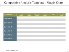 Competitive Analysis Matrix Chart Template 1 Ppt PowerPoint Presentation Deck