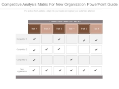 Competitive Analysis Matrix For New Organization Powerpoint Guide