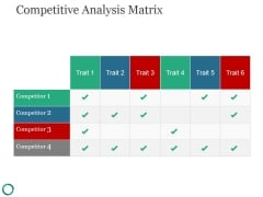 Competitive Analysis Matrix Ppt PowerPoint Presentation Examples