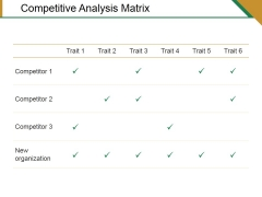 Competitive Analysis Matrix Ppt PowerPoint Presentation Gallery Layouts