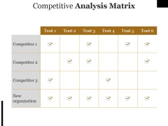Competitive Analysis Matrix Ppt PowerPoint Presentation Inspiration