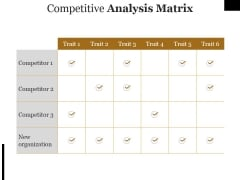 Competitive Analysis Matrix Ppt PowerPoint Presentation Inspiration