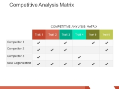 competitive analysis matrix ppt powerpoint presentation pictures introduction