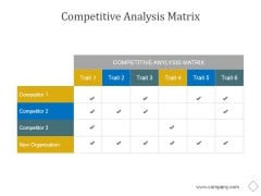 Competitive Analysis Matrix Ppt PowerPoint Presentation Slides