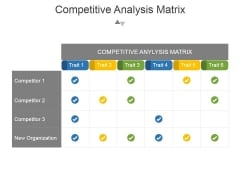Competitive Analysis Matrix Ppt PowerPoint Presentation Tips