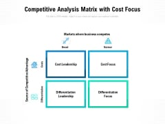 Competitive Analysis Matrix With Cost Focus Ppt PowerPoint Presentation Good PDF