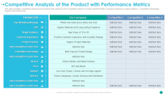Competitive Analysis Of The Product With Performance Metrics Designs PDF