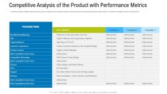 Competitive Analysis Of The Product With Performance Metrics Diagrams PDF