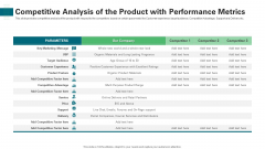 Competitive Analysis Of The Product With Performance Metrics Icons PDF