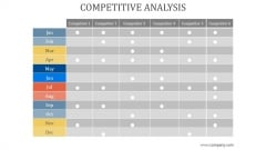 Competitive Analysis Ppt PowerPoint Presentation Design Ideas