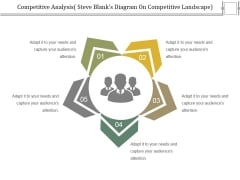 Competitive Analysis Ppt PowerPoint Presentation Gallery Portrait