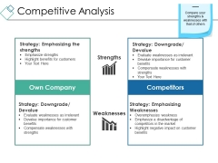Competitive Analysis Ppt PowerPoint Presentation Ideas Visuals