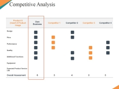 Competitive Analysis Ppt PowerPoint Presentation Infographics Format Ideas