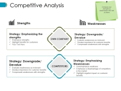Competitive Analysis Ppt PowerPoint Presentation Inspiration Master Slide