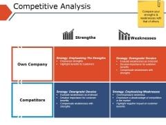 Competitive Analysis Ppt PowerPoint Presentation Pictures Portfolio