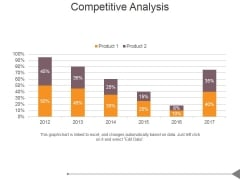 Competitive Analysis Ppt PowerPoint Presentation Sample