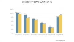 Competitive Analysis Ppt PowerPoint Presentation Show