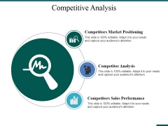 Competitive Analysis Ppt PowerPoint Presentation Styles Grid