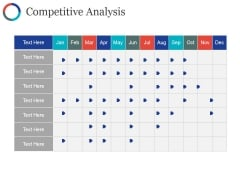 Competitive Analysis Ppt PowerPoint Presentation Summary Model