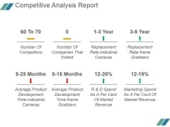 Competitive Analysis Report Ppt PowerPoint Presentation Tips