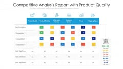 Competitive Analysis Report With Product Quality Ppt PowerPoint Presentation File Portfolio PDF