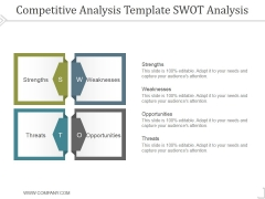 Competitive Analysis SWOT Analysis Template 1 Ppt PowerPoint Presentation Inspiration
