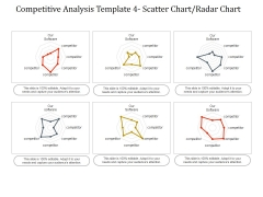 Competitive Analysis Scatter Chart Radar Chart Ppt PowerPoint Presentation Infographics
