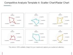 Competitive Analysis Scatter Chart Radar Chart Ppt PowerPoint Presentation Portfolio Templates