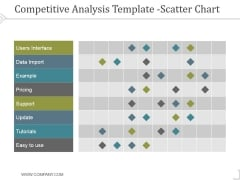 Competitive Analysis Scatter Chart Template 2 Ppt PowerPoint Presentation Files