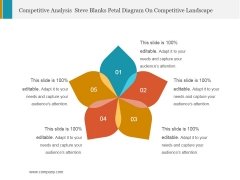 Competitive Analysis Steve Blanks Petal Diagram On Competitive Landscape Ppt PowerPoint Presentation Slides Graphics Pictures