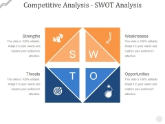 Competitive Analysis Swot Analysis Ppt PowerPoint Presentation Gallery Inspiration