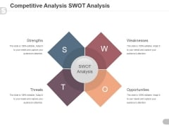 Competitive Analysis Swot Analysis Ppt PowerPoint Presentation Graphics
