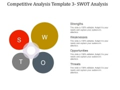 Competitive Analysis Swot Analysis Ppt PowerPoint Presentation Inspiration