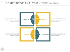 Competitive Analysis Swot Analysis Ppt PowerPoint Presentation Outline Deck