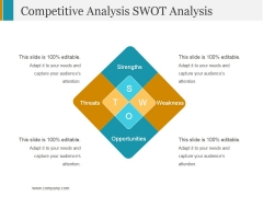 Competitive Analysis Swot Analysis Ppt PowerPoint Presentation Slides Clipart