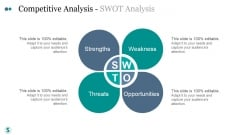 Competitive Analysis Swot Analysis Ppt PowerPoint Presentation Styles