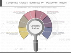 Competitive Analysis Techniques Ppt Powerpoint Images
