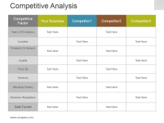 Competitive Analysis Template 1 Ppt PowerPoint Presentation Clipart