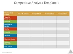 Competitive Analysis Template 1 Ppt PowerPoint Presentation Images