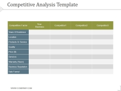 Competitive Analysis Template 1 Ppt PowerPoint Presentation Infographic Template