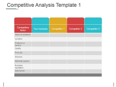 Competitive Analysis Template 1 Ppt PowerPoint Presentation Slides Gridlines