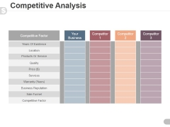Competitive Analysis Template 1 Ppt PowerPoint Presentation Tips