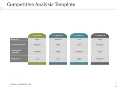 Competitive Analysis Template 2 Ppt PowerPoint Presentation Professional