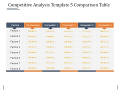 Competitive Analysis Template 5 Comparison Table Ppt PowerPoint Presentation Gallery Graphics Pictures