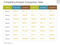 Competitive Analysis Template 5 Comparison Table Ppt PowerPoint Presentation Summary