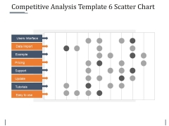 Competitive Analysis Template 6 Scatter Chart Ppt PowerPoint Presentation Icon Example Topics