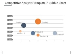 Competitive Analysis Template 7 Bubble Chart Ppt PowerPoint Presentation Summary Guidelines