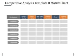Competitive Analysis Template 8 Matrix Chart Ppt PowerPoint Presentation Show Outfit