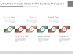 Competitive Analysis Template Ppt Examples Professional